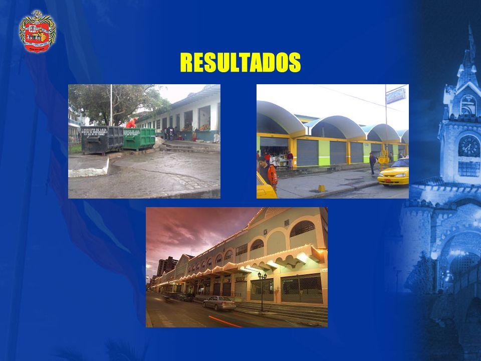 RESULTADOS ALCANZADOS Dignificación de los trabajadores informales Mejoramiento de la calidad de vida se los expendedores y usuarios de los mercados G