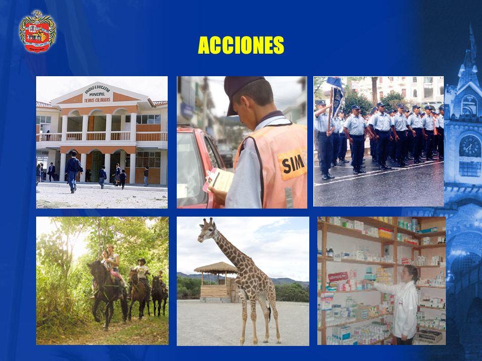 ACCIONES Implementación de la Unidad de Turismo. Promoción de la salud: seguridad alimentaria, Gerencia Integral de Desechos Sólidos, áreas verdes y d