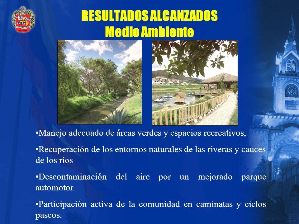 RESULTADOS ALCANZADOS Turismo Incremento del flujo turístico a la ciudad; así como calidad en los servicios. Promoción de los atractivos turísticos de