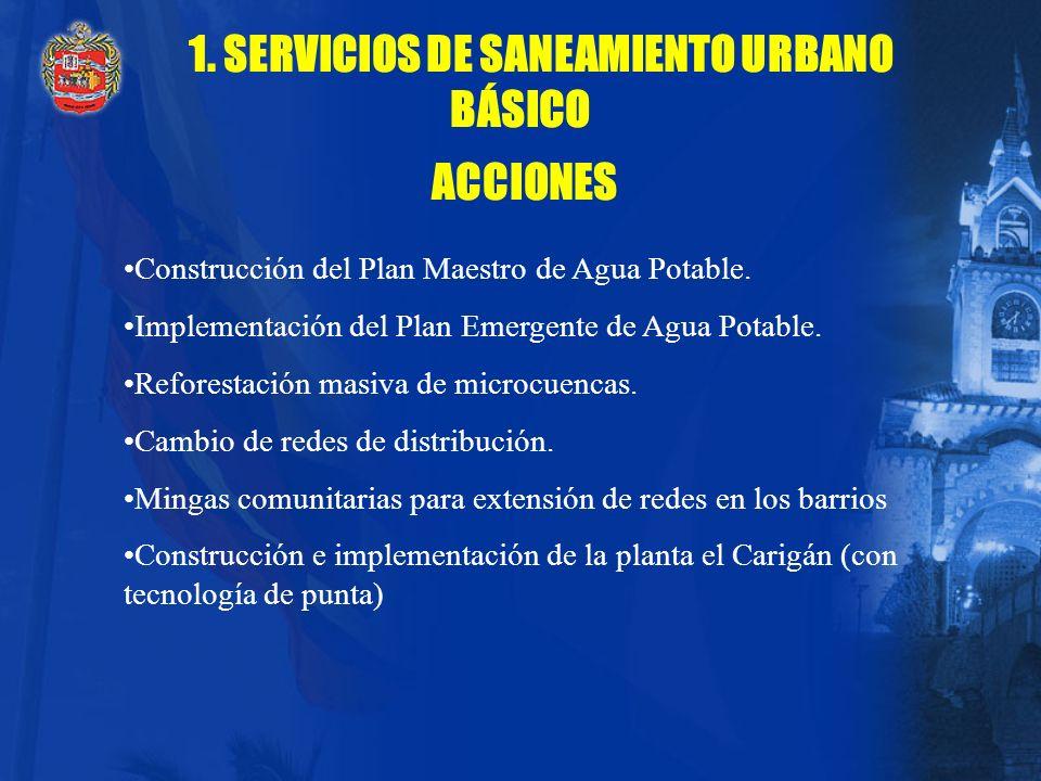 SITUACIÓN QUE SE PRESENTABA ANTES DEL PROGRAMA La ciudad de Loja cuenta con una planta de tratamiento de agua potable que abastece de líquido vital a