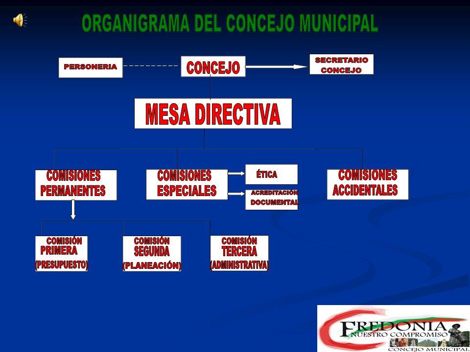 VISIÓN En el año 2020 el Concejo Municipal de Fredonia Antioquia, será reconocido a nivel municipal, regional y nacional por su capacidad de gestión p