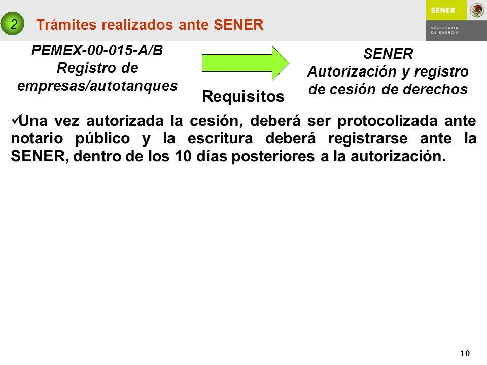 10 Trámites realizados ante SENER PEMEX-00-015-A/B Registro de empresas/autotanques 2 SENER Autorización y registro de cesión de derechos Requisitos U