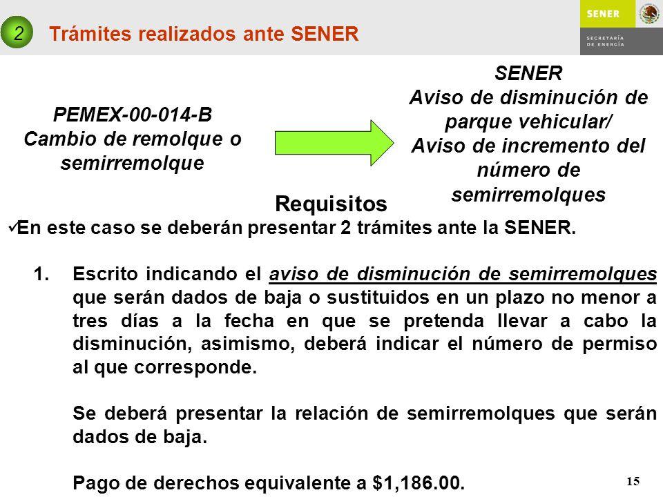 15 Trámites realizados ante SENER PEMEX-00-014-B Cambio de remolque o semirremolque 2 SENER Aviso de disminución de parque vehicular/ Aviso de increme