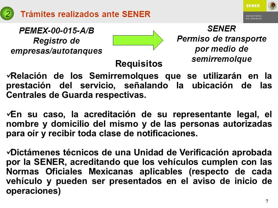 7 Trámites realizados ante SENER PEMEX-00-015-A/B Registro de empresas/autotanques 2 SENER Permiso de transporte por medio de semirremolque Requisitos