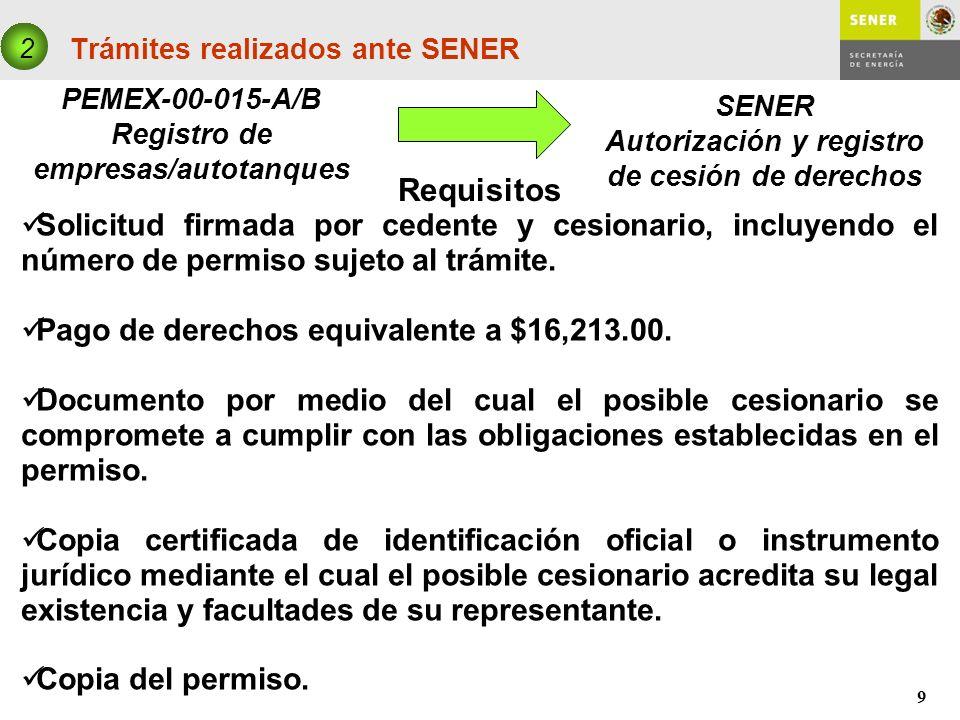 9 Trámites realizados ante SENER PEMEX-00-015-A/B Registro de empresas/autotanques 2 SENER Autorización y registro de cesión de derechos Requisitos So