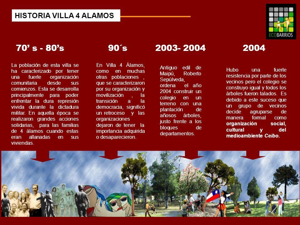 La población de esta villa se ha caracterizado por tener una fuerte organización comunitaria desde sus comienzos. Esta se desarrolla principalmente pa