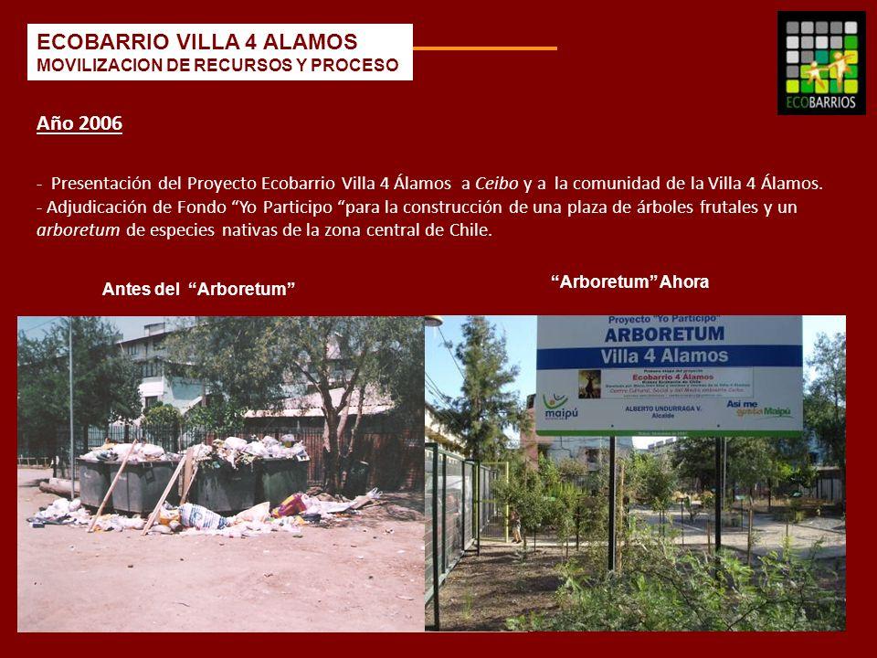 Año 2006 - Presentación del Proyecto Ecobarrio Villa 4 Álamos a Ceibo y a la comunidad de la Villa 4 Álamos. - Adjudicación de Fondo Yo Participo para