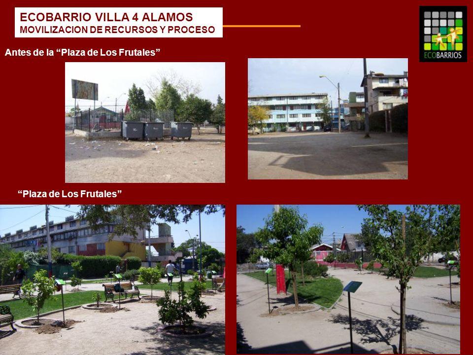 Antes de la Plaza de Los Frutales Plaza de Los Frutales ECOBARRIO VILLA 4 ALAMOS MOVILIZACION DE RECURSOS Y PROCESO