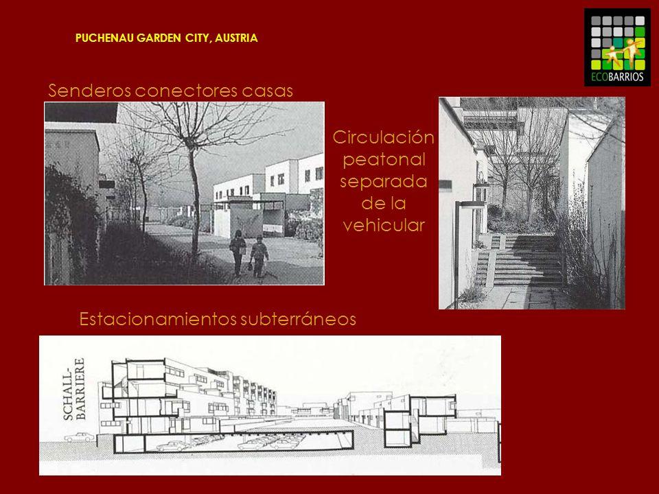 PUCHENAU GARDEN CITY, AUSTRIA Senderos conectores casas Estacionamientos subterráneos Circulación peatonal separada de la vehicular