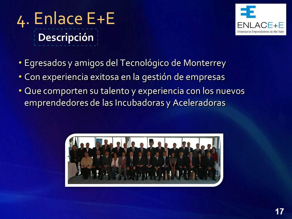 17 Egresados y amigos del Tecnológico de Monterrey Con experiencia exitosa en la gestión de empresas Que comporten su talento y experiencia con los nuevos emprendedores de las Incubadoras y Aceleradoras Egresados y amigos del Tecnológico de Monterrey Con experiencia exitosa en la gestión de empresas Que comporten su talento y experiencia con los nuevos emprendedores de las Incubadoras y Aceleradoras 4.