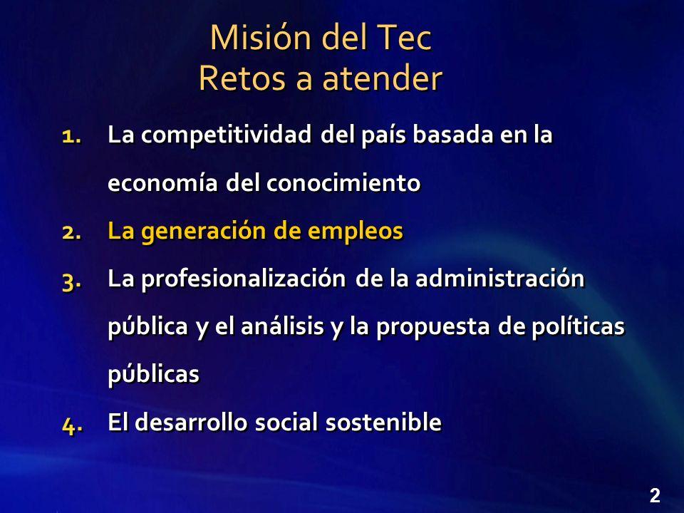 2 Misión del Tec Retos a atender 1.La competitividad del país basada en la economía del conocimiento 2.La generación de empleos 3.La profesionalización de la administración pública y el análisis y la propuesta de políticas públicas 4.El desarrollo social sostenible