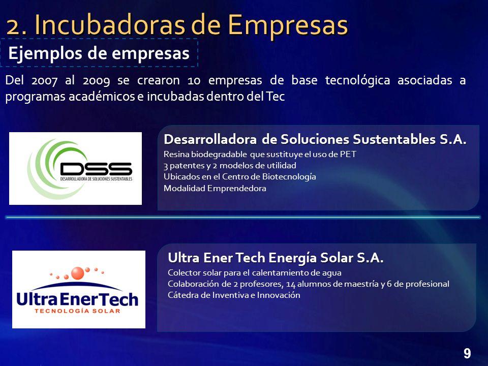 9 Del 2007 al 2009 se crearon 10 empresas de base tecnológica asociadas a programas académicos e incubadas dentro del Tec Desarrolladora de Soluciones Sustentables S.A.