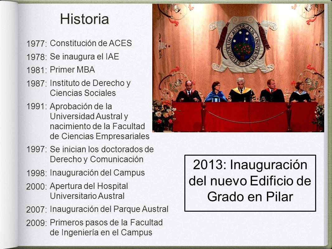 Historia Constitución de ACES Se inaugura el IAE Primer MBA Instituto de Derecho y Ciencias Sociales Aprobación de la Universidad Austral y nacimiento