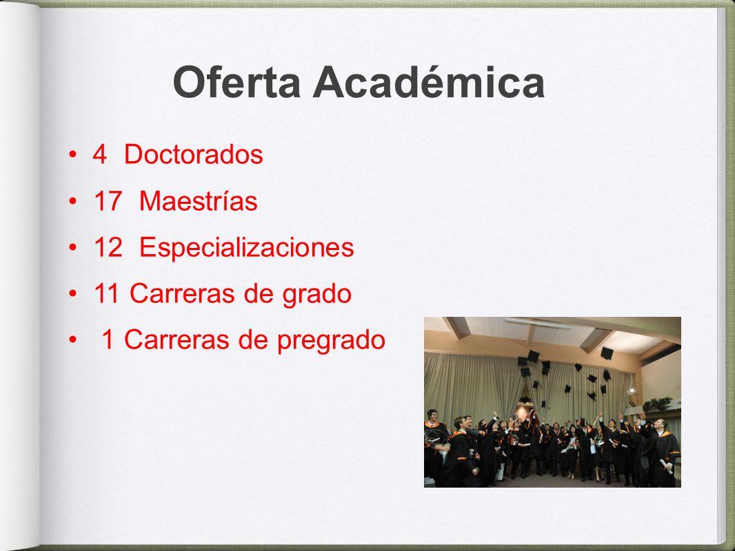 Sede Rosario Santa Fe Ciencias Empresariales FACULTADES