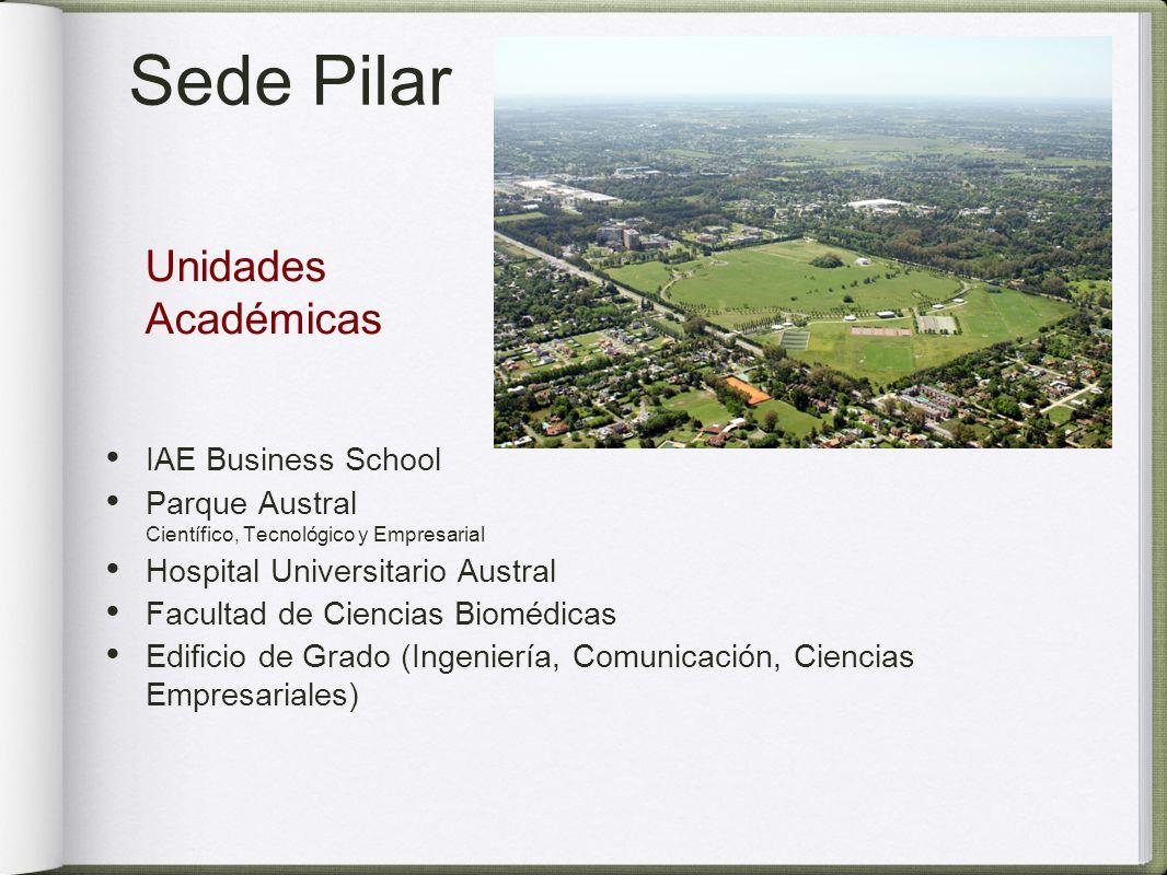 Unidades Académicas IAE Business School Parque Austral Científico, Tecnológico y Empresarial Hospital Universitario Austral Facultad de Ciencias Biomé