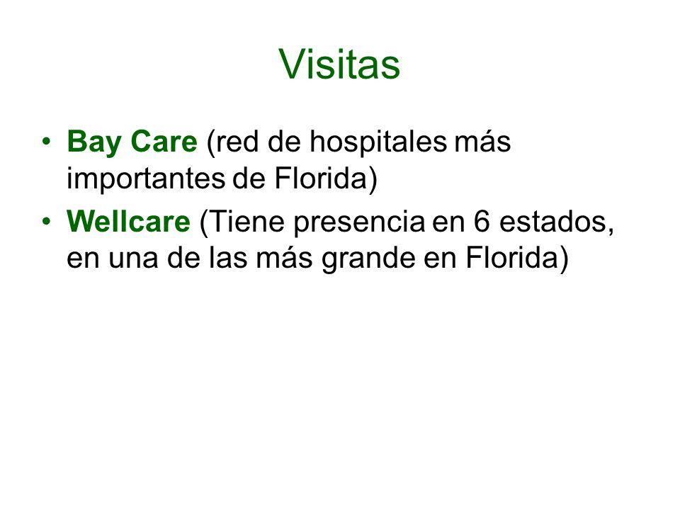 Visitas Bay Care (red de hospitales más importantes de Florida) Wellcare (Tiene presencia en 6 estados, en una de las más grande en Florida)