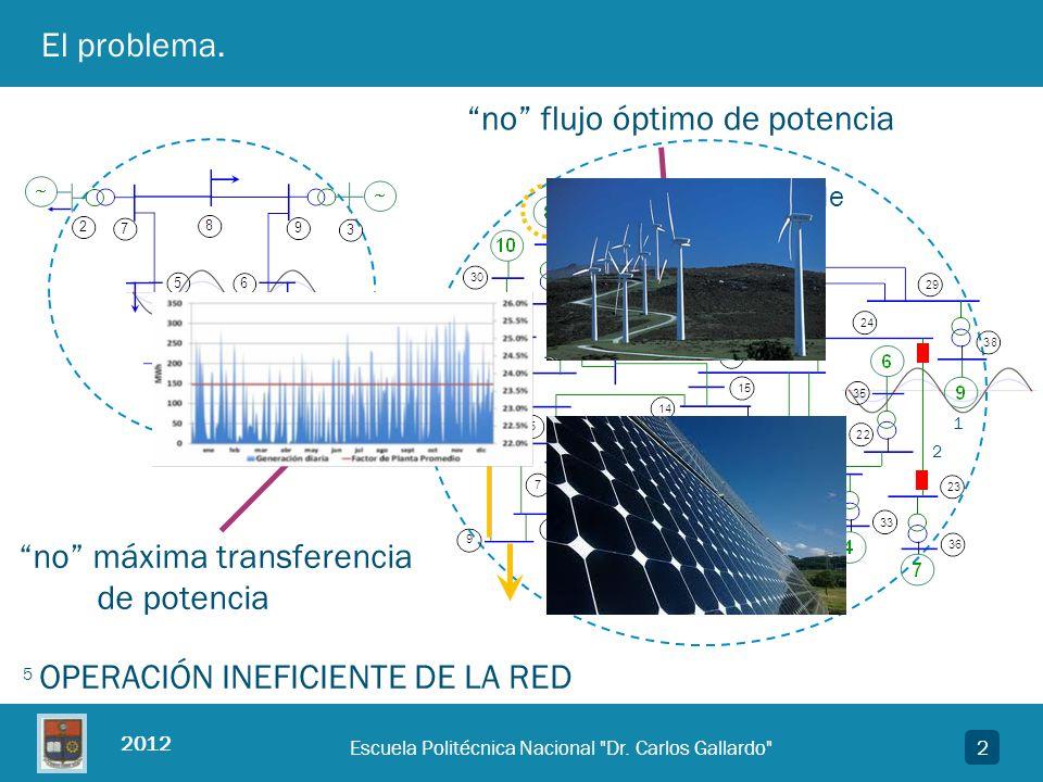 2012 33Escuela Politécnica Nacional Dr.Carlos Gallardo Descomposición modal.