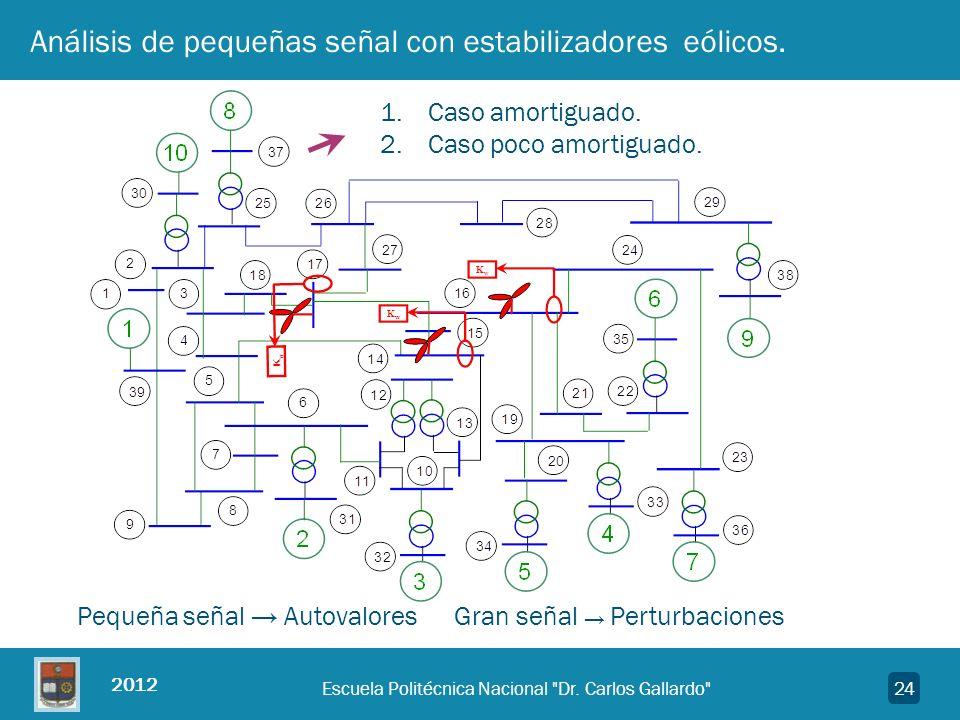 2012 24Escuela Politécnica Nacional