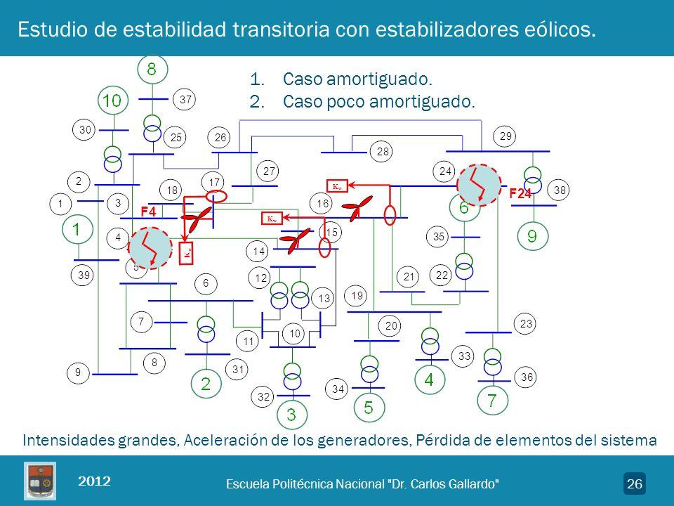 2012 26Escuela Politécnica Nacional