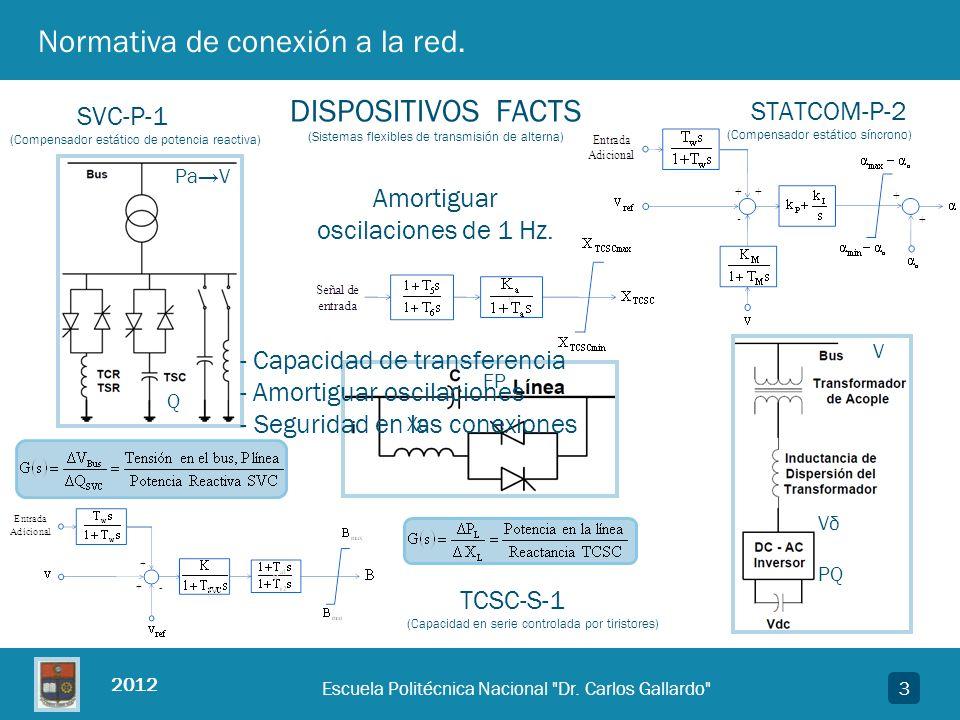 2012 4Escuela Politécnica Nacional Dr.Carlos Gallardo Normativa de conexión a la red.