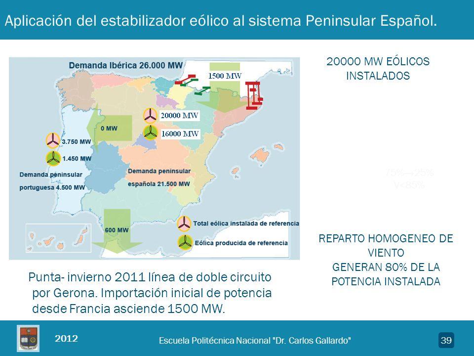 2012 39 Aplicación del estabilizador eólico al sistema Peninsular Español. Punta- invierno 2011 línea de doble circuito por Gerona. Importación inicia
