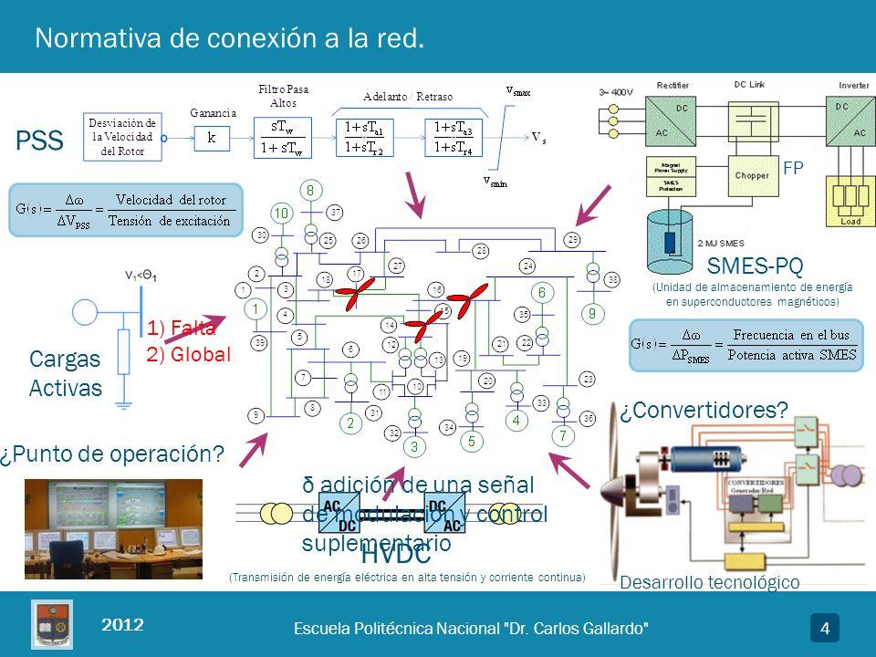 2012 35Escuela Politécnica Nacional Dr.Carlos Gallardo Estudio de estabilidad transitoria.