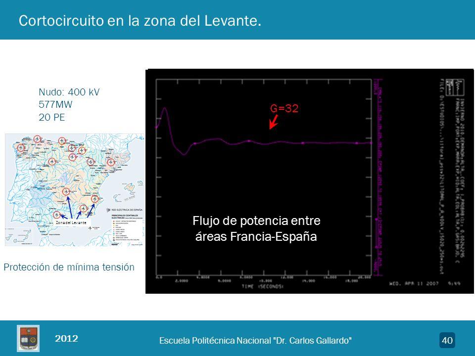 2012 40 Cortocircuito en la zona del Levante. G=0 Nudo: 400 kV 577MW 20 PE G=8 G=32 Flujo de potencia entre áreas Francia-España Protección de mínima