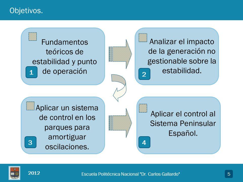 2012 ESTABILIDAD Y AMORTIGUAMIENTO DE OSCILACIONES EN SISTEMAS ELÉCTRICOS CON ALTA PENETRACIÓN EÓLICA 1: Introducción.