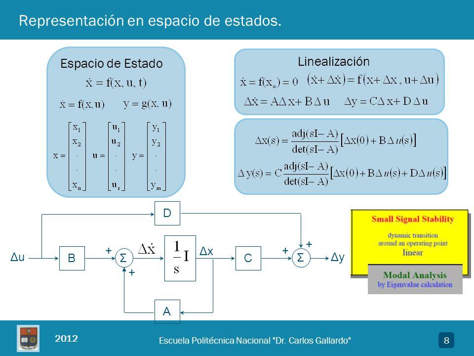 2012 9Escuela Politécnica Nacional Dr.Carlos Gallardo Representación en espacio de estados.