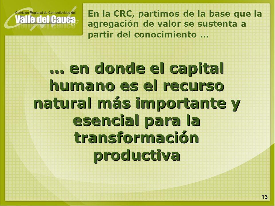 13 … en donde el capital humano es el recurso natural más importante y esencial para la transformación productiva En la CRC, partimos de la base que l
