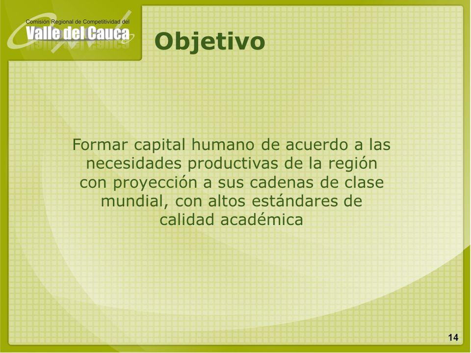 14 Formar capital humano de acuerdo a las necesidades productivas de la región con proyección a sus cadenas de clase mundial, con altos estándares de
