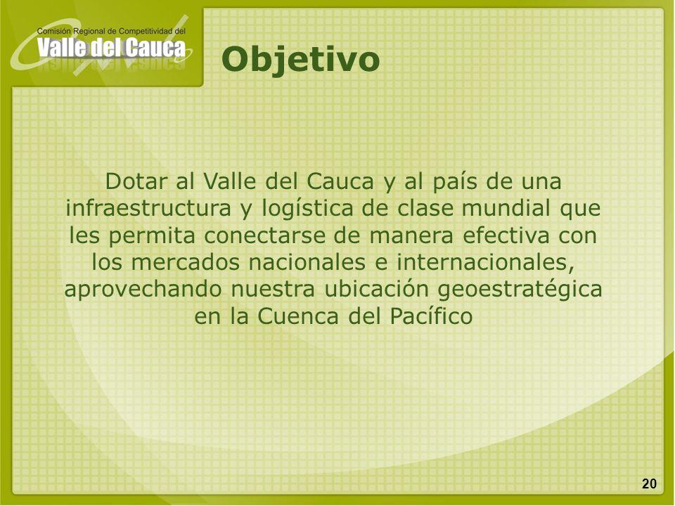 20 Dotar al Valle del Cauca y al país de una infraestructura y logística de clase mundial que les permita conectarse de manera efectiva con los mercad