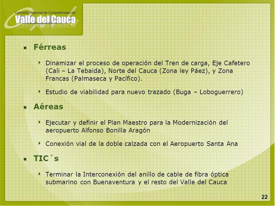 22 Férreas Dinamizar el proceso de operación del Tren de carga, Eje Cafetero (Cali – La Tebaida), Norte del Cauca (Zona ley Páez), y Zona Francas (Pal