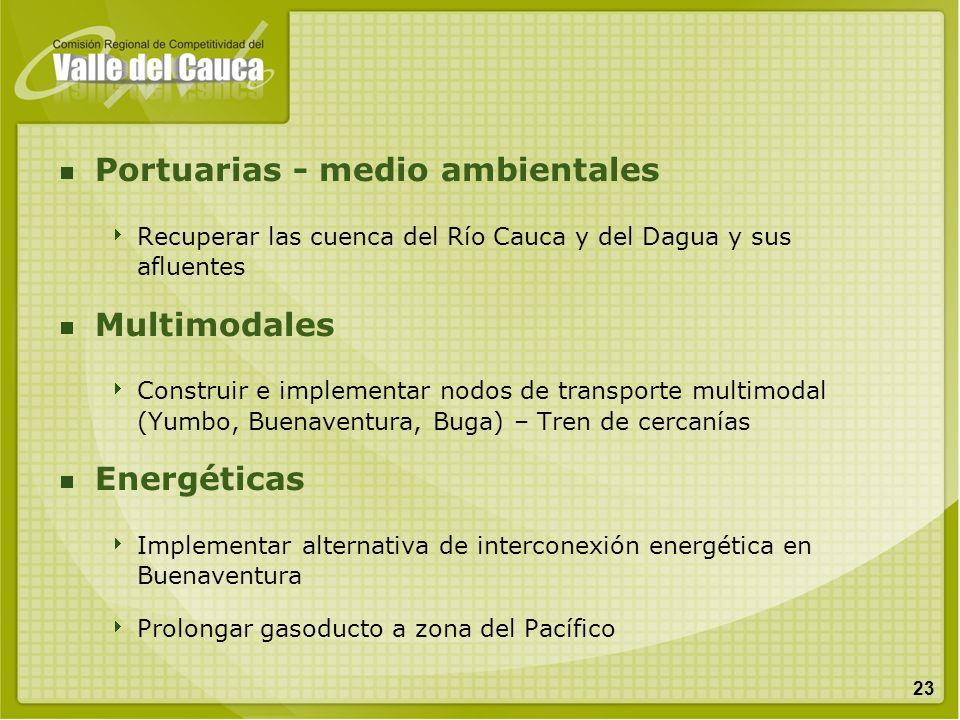 23 Portuarias - medio ambientales Recuperar las cuenca del Río Cauca y del Dagua y sus afluentes Multimodales Construir e implementar nodos de transpo