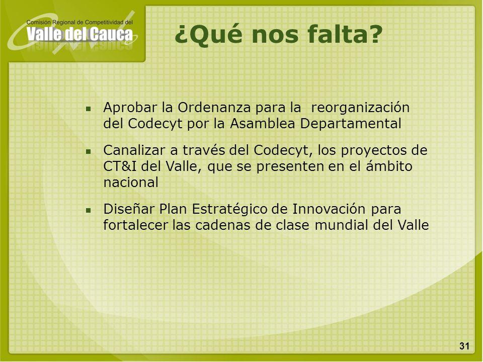 31 Aprobar la Ordenanza para la reorganización del Codecyt por la Asamblea Departamental Canalizar a través del Codecyt, los proyectos de CT&I del Val