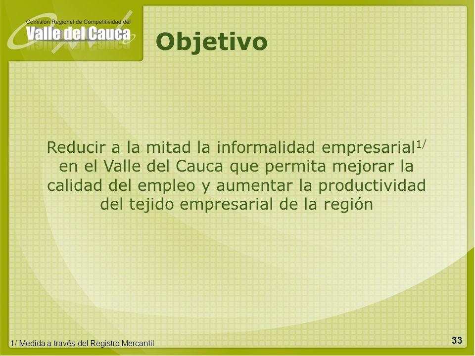 33 Reducir a la mitad la informalidad empresarial 1/ en el Valle del Cauca que permita mejorar la calidad del empleo y aumentar la productividad del t