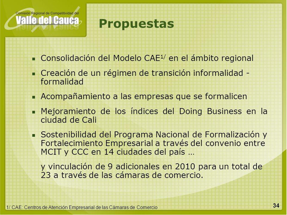 34 Consolidación del Modelo CAE 1/ en el ámbito regional Creación de un régimen de transición informalidad - formalidad Acompañamiento a las empresas