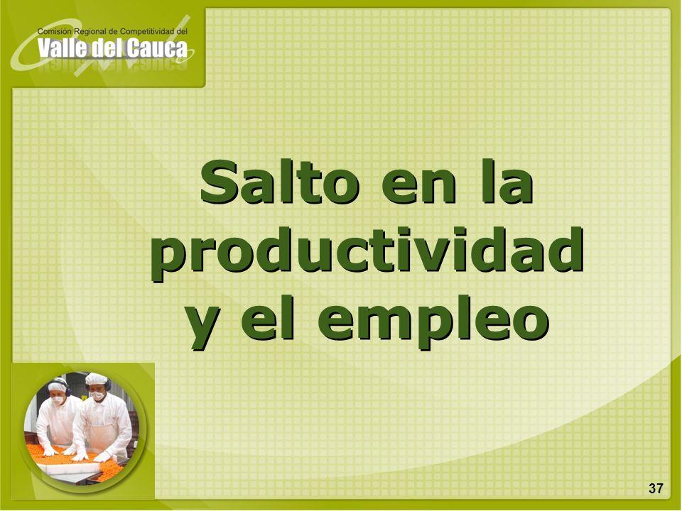 37 Salto en la productividad y el empleo