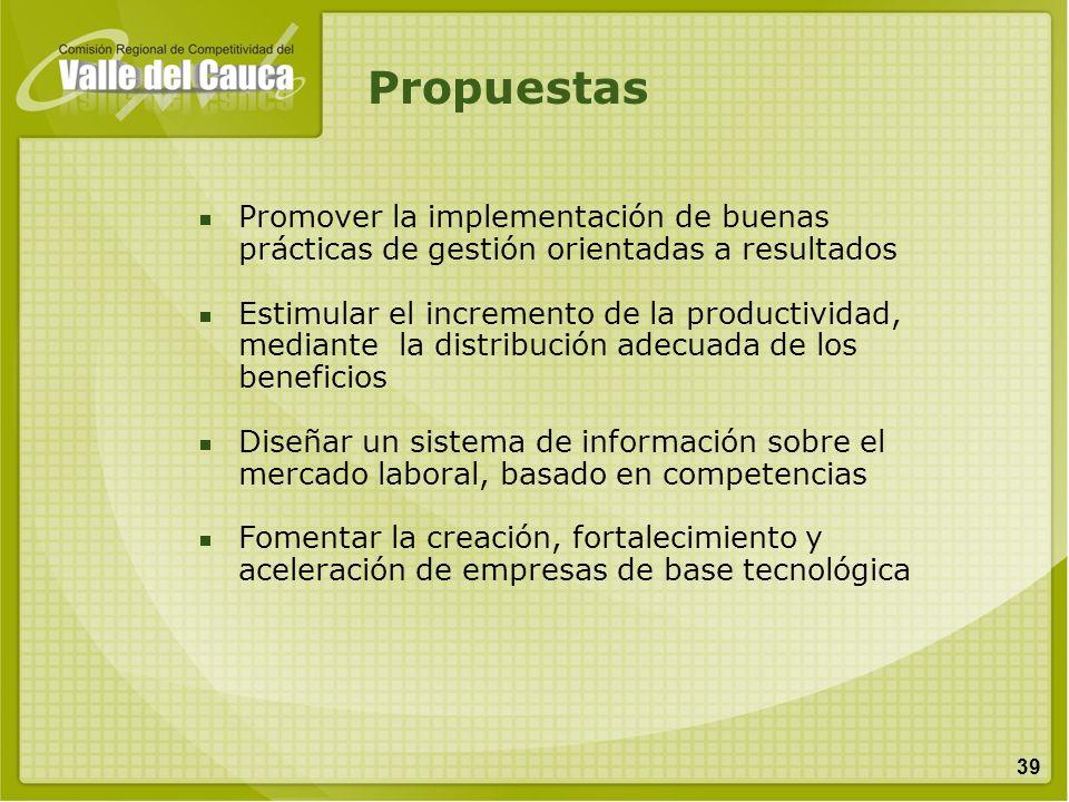 39 Promover la implementación de buenas prácticas de gestión orientadas a resultados Estimular el incremento de la productividad, mediante la distribu