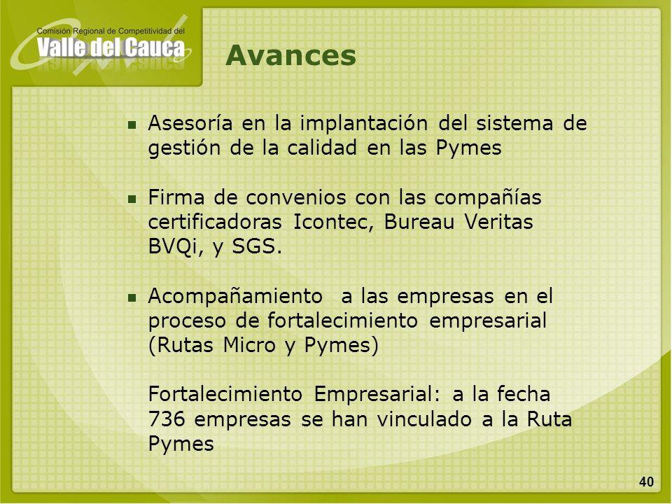 40 Asesoría en la implantación del sistema de gestión de la calidad en las Pymes Firma de convenios con las compañías certificadoras Icontec, Bureau V