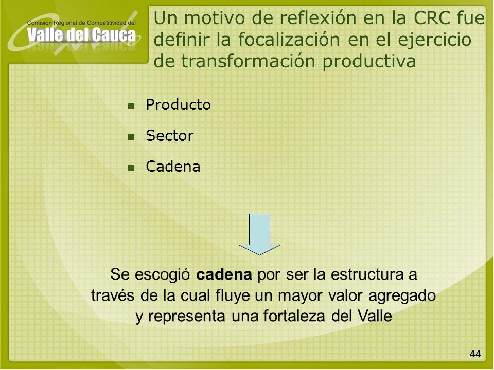 44 Un motivo de reflexión en la CRC fue definir la focalización en el ejercicio de transformación productiva Se escogió cadena por ser la estructura a