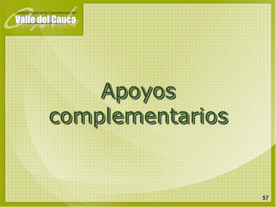 57 Apoyos complementarios
