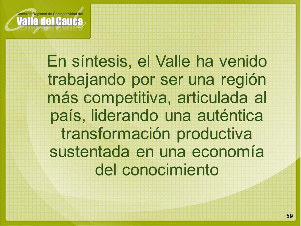 59 En síntesis, el Valle ha venido trabajando por ser una región más competitiva, articulada al país, liderando una auténtica transformación productiv