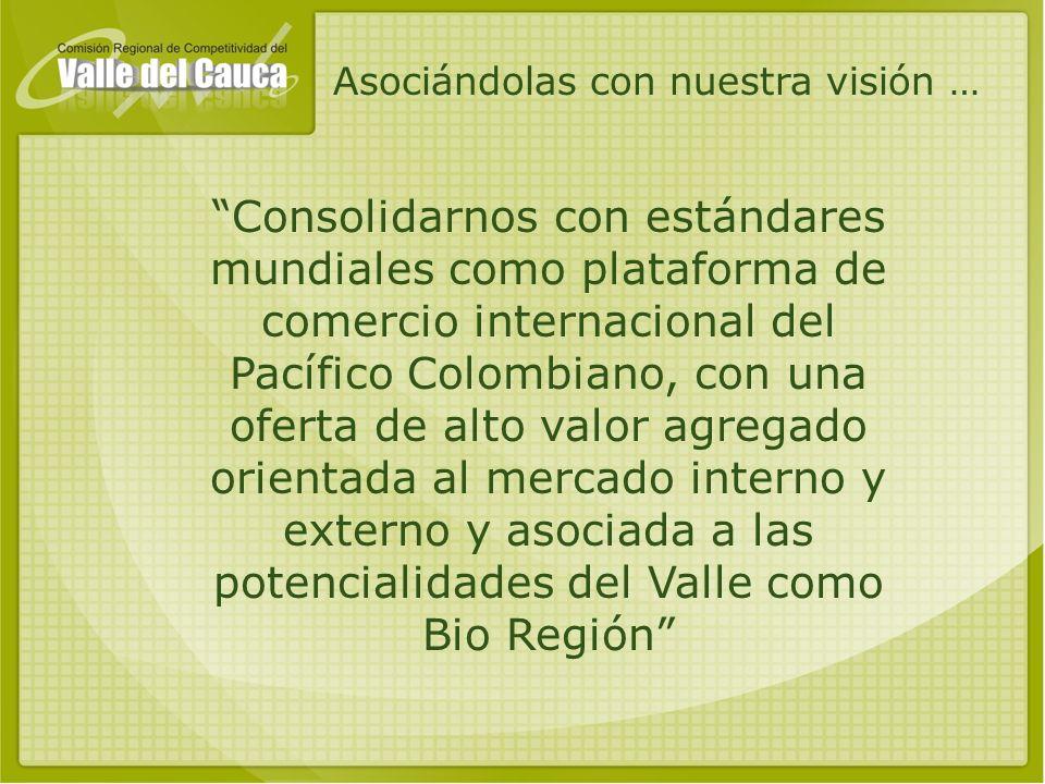 Asociándolas con nuestra visión … Consolidarnos con estándares mundiales como plataforma de comercio internacional del Pacífico Colombiano, con una of