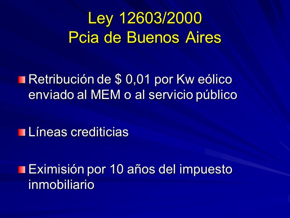 Ley 12603/2000 Pcia de Buenos Aires Retribución de $ 0,01 por Kw eólico enviado al MEM o al servicio público Líneas crediticias Eximisión por 10 años