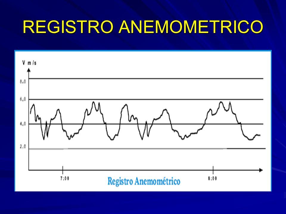 REGISTRO ANEMOMETRICO