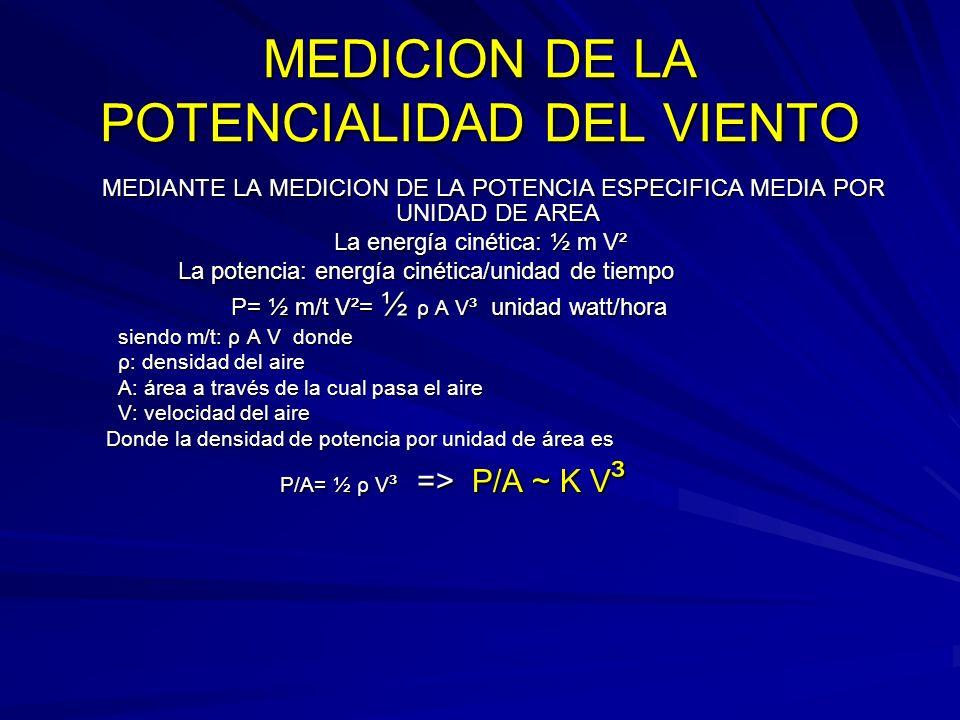 MEDICION DE LA POTENCIALIDAD DEL VIENTO MEDIANTE LA MEDICION DE LA POTENCIA ESPECIFICA MEDIA POR UNIDAD DE AREA MEDIANTE LA MEDICION DE LA POTENCIA ES