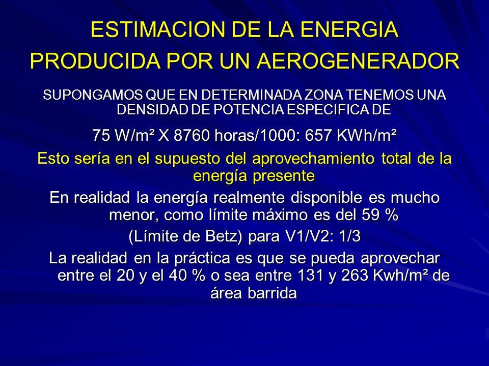 ESTIMACION DE LA ENERGIA PRODUCIDA POR UN AEROGENERADOR SUPONGAMOS QUE EN DETERMINADA ZONA TENEMOS UNA DENSIDAD DE POTENCIA ESPECIFICA DE 75 W/m² X 87