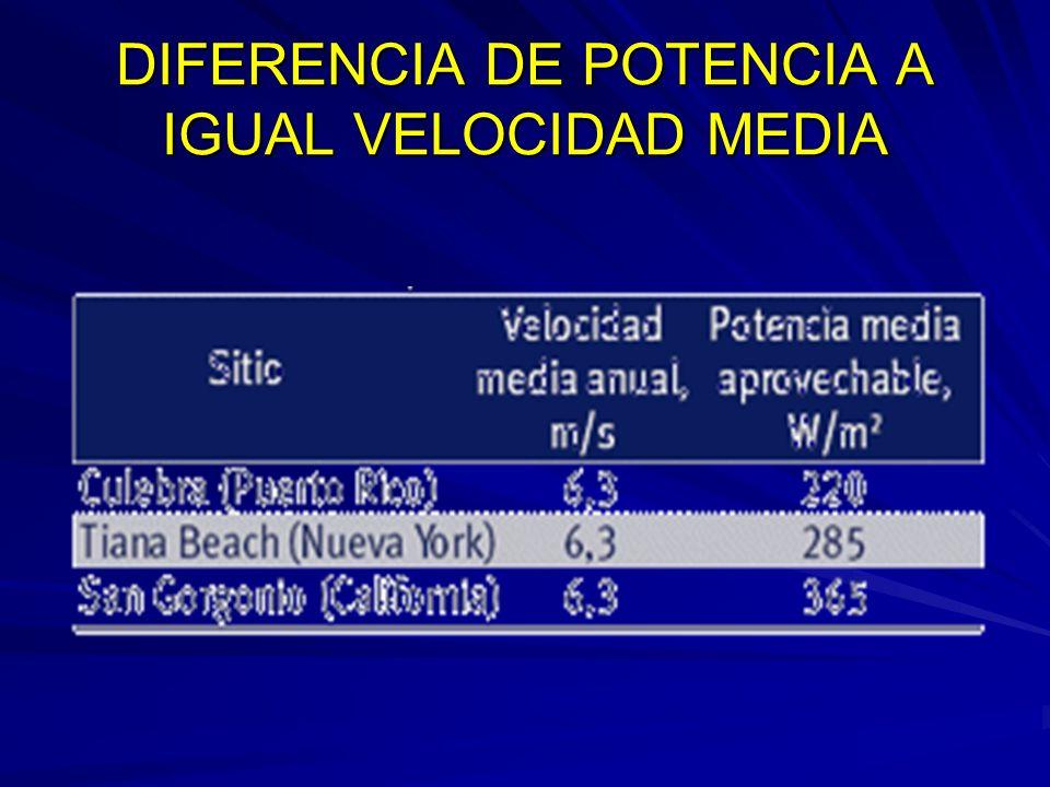DIFERENCIA DE POTENCIA A IGUAL VELOCIDAD MEDIA