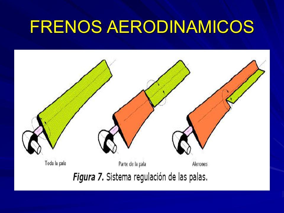 FRENOS AERODINAMICOS